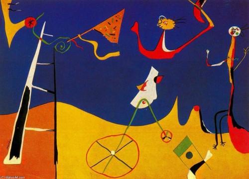 Joan Miro - Circus 1934